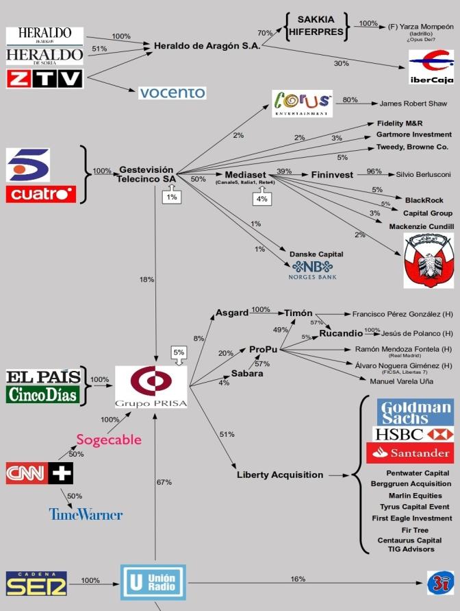 24c78-infografc3ada-medios-comunicacic3b3n-espac3b1a-8